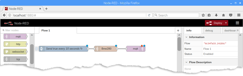 Node-RED Using the c-treeEDGE MQTT Broker